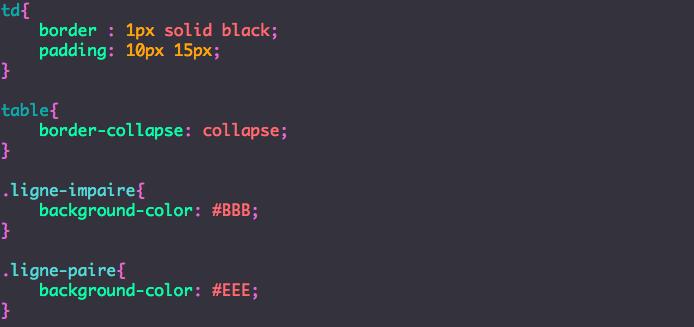 Création d'un tableau simple en HTML