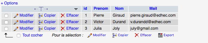 Notre table MySQL possède 4 colonnes et 3 entrées avant sa modification