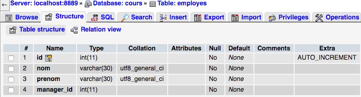 Création d'une table MySQL avec phpMyAdmin et insertion de données dedans 2