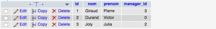 Création d'une table MySQL avec phpMyAdmin et insertion de données dedans 4