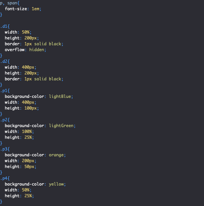 Gestion des problèmes de dépassent avec overflow hidden en CSS