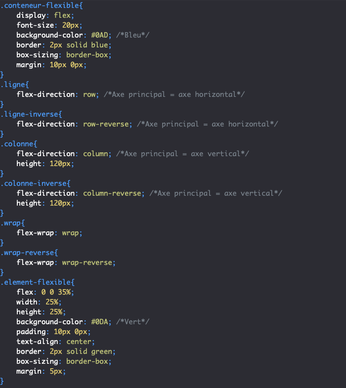 On utilise la propriété CSS flex-wrap pour autoriser les éléments flexibles à aller à la ligne