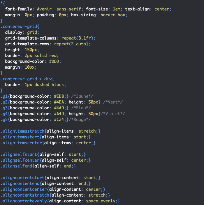 On utilise la propriété CSS align-content pour choisir comment distribuer l'espace restant dans la grille entre les éléments