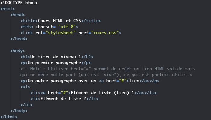 Support HTML exemple sélecteur espace CSS