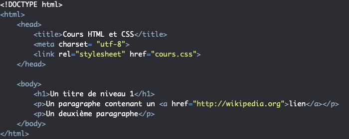 Support HTML exemple sélecteurs élément CSS