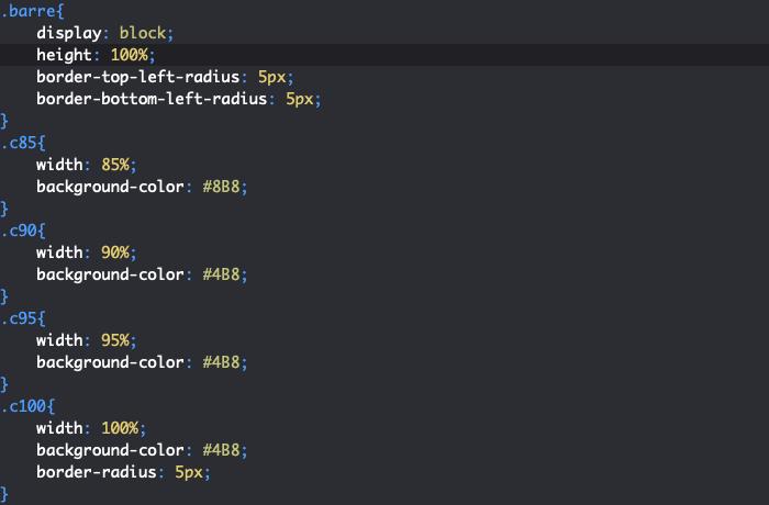 Ajout d'une barre de compétence en CSS pour le CV HTML et CSS responsive
