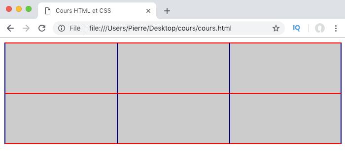 Définition d'une ligne de grille CSS et illustration avec display grid