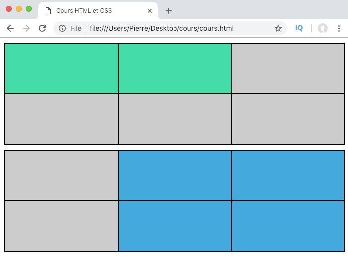 Définition d'une zone de grille CSS et illustration avec display grid