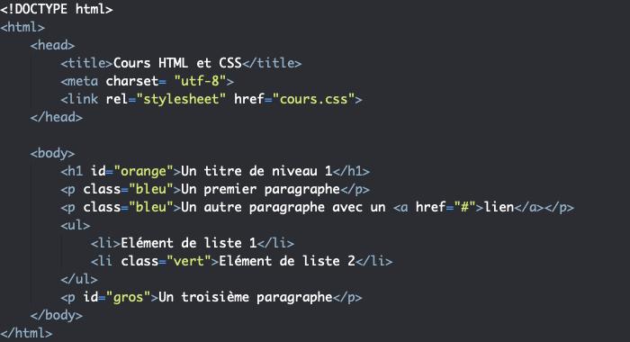 Utilisation des attributs class et id en HTML