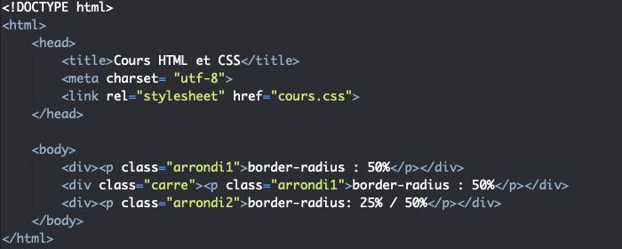 Support HTML démonstration du comportement de border-radius avec des pourcentages