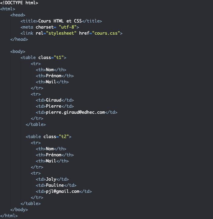 On peut également créer un tableau HTML avec des bordures séparées