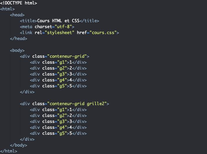 Support HTML pour exemple de chevauchement des éléments d'une grille CSS