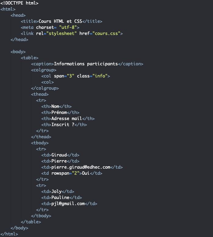 Utilisation des éléments HTML col et colgroup dans un élément table