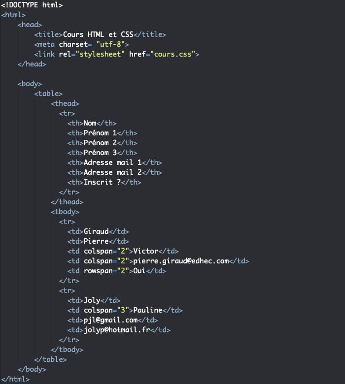 Utilisation des attributs colspan et rowspan HTML table