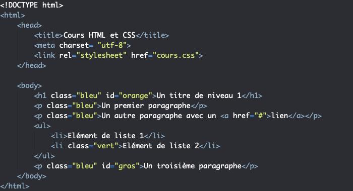 Application d'attributs class et id sur un élément HTML