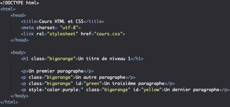 Définition d'attributs class et id sur des éléments HTML