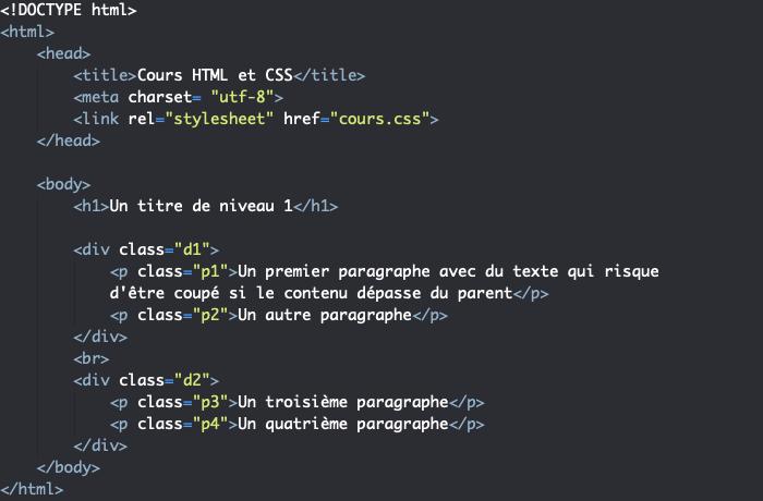 Support HTML gestion des problèmes de dépassent avec overflow hidden en CSS