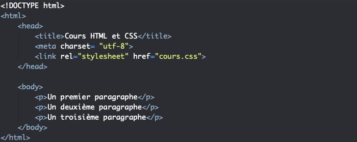 Support HTML pour l'utilisation de la propriété CSS display