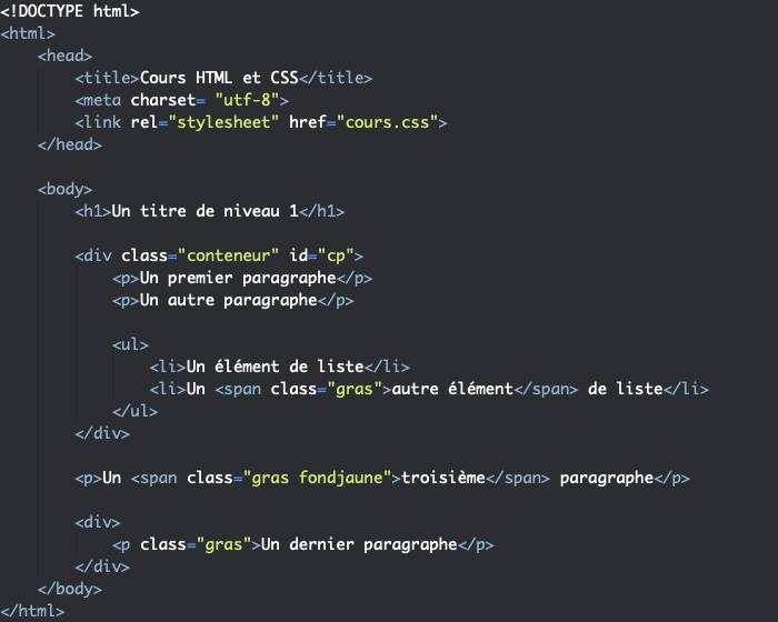 Utilisation d'attributs class et id avec des éléments div et span