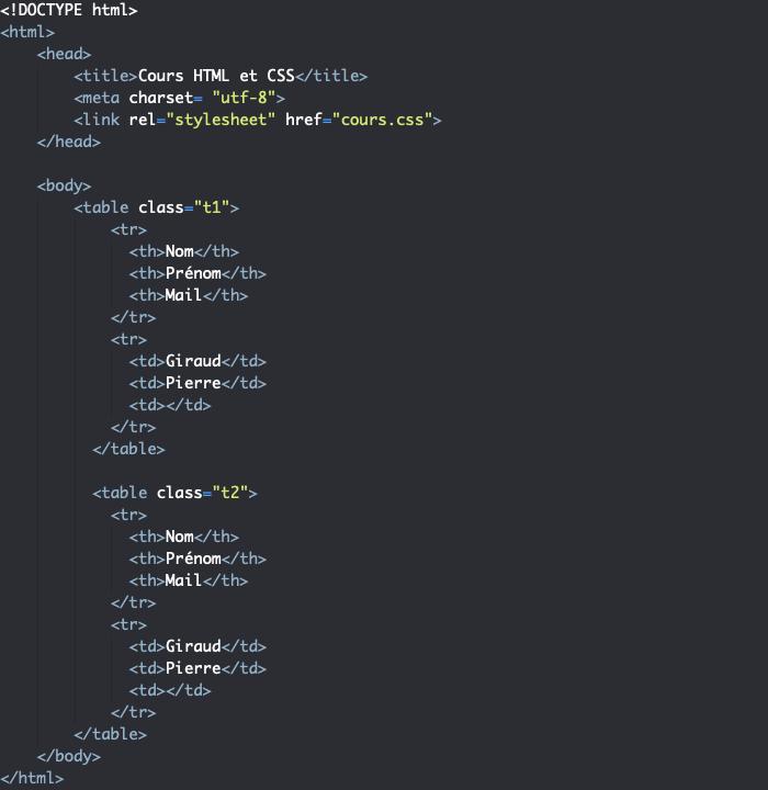 Création d'un tableau HTML avec des cellules vides