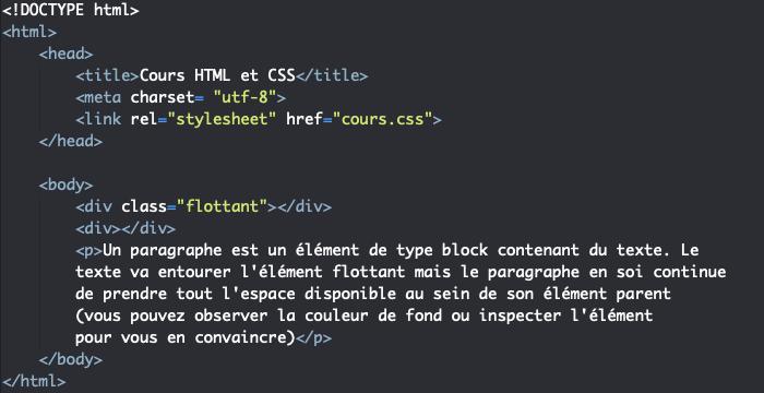 Support HTML pour exemple d'utilisation de la propriété float