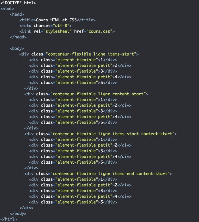 Support HTML pour exemple d'utilisation de la propriété CSS align-content dans un modèle flexbox