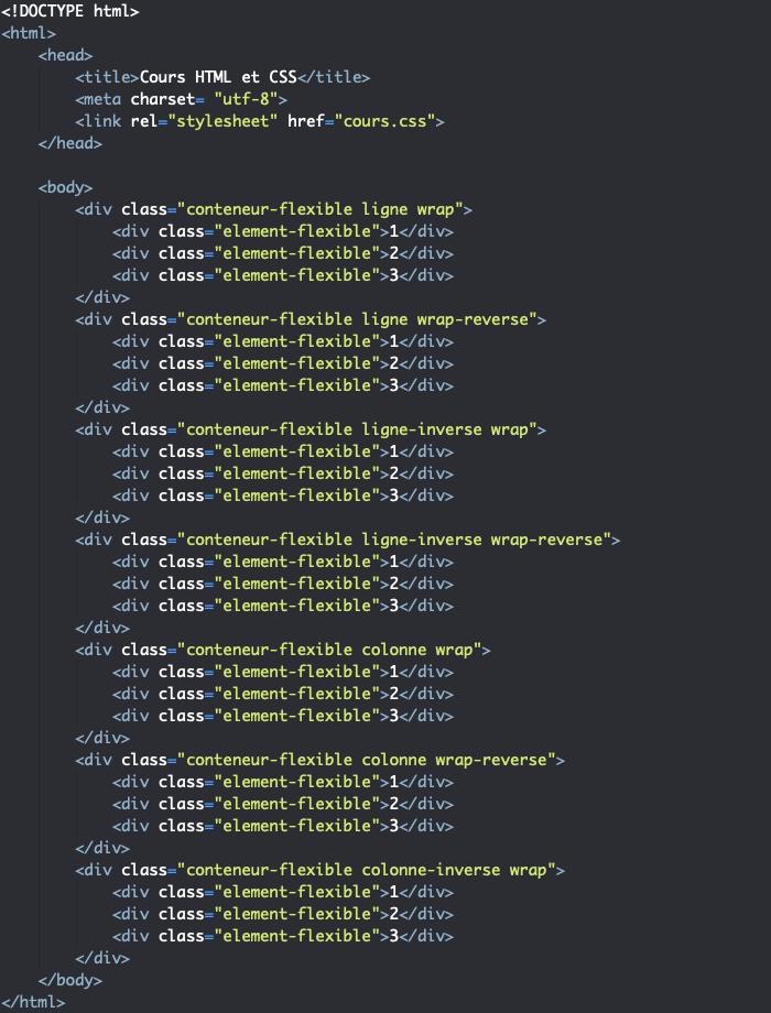 Support HTML pour exemple d'utilisation de flex-wrap dans un modèle de boites flexibles