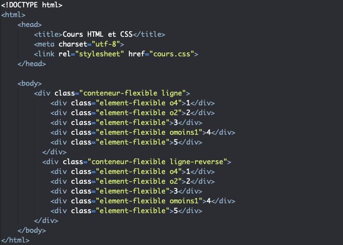 Support HTML pour exemple d'utilisation de order dans un modèle flexbox