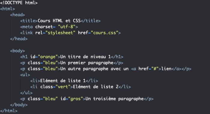 Application d'attributs id et class à un même élément HTML