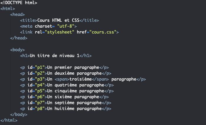 Support HTML ajout de marges externes en CSS avec margin