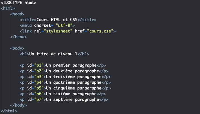 Support HTML ajout de marges externes différentes de chaque côté avec margin