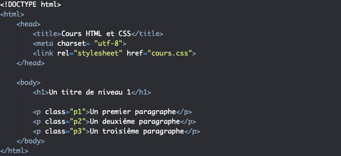 Support HTML ajout de marges internes en CSS avec padding