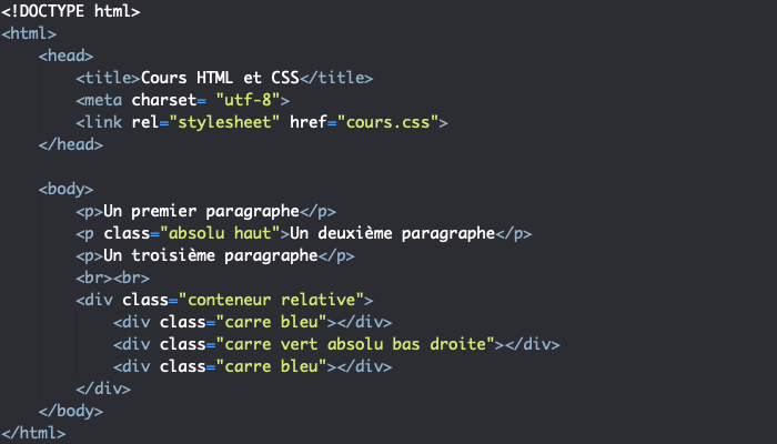 Support HTML utilisation de la propriété CSS position et de sa valeur absolute