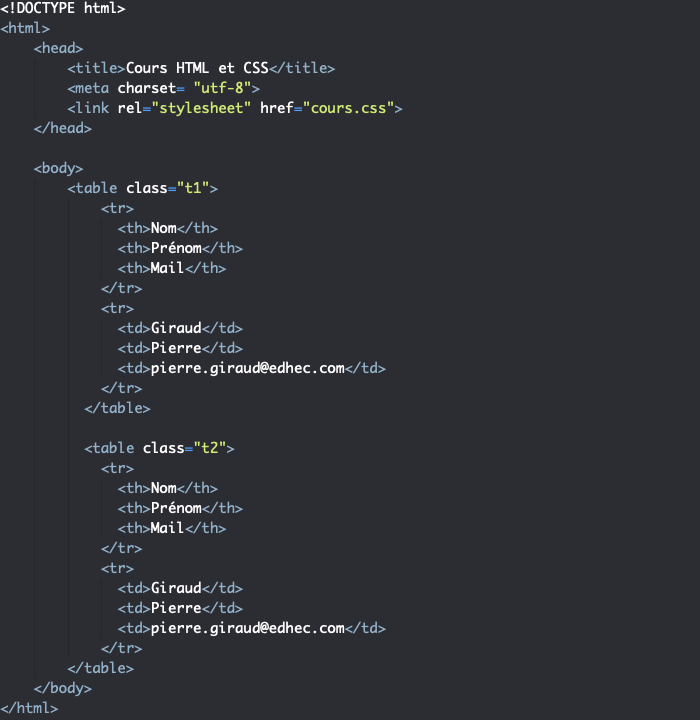 Gestion de la largeur des colonnes d'un table HTML