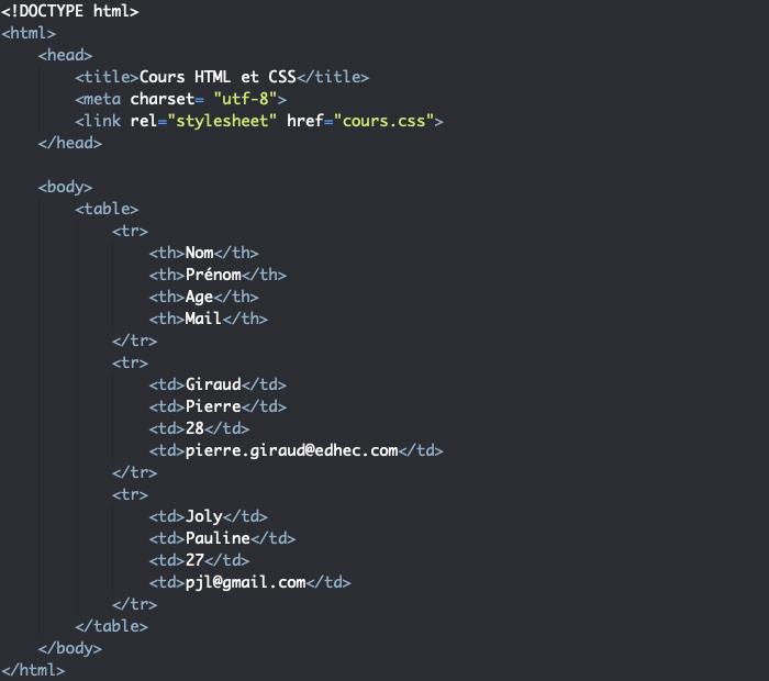 Ajout élément th ligne d'en tête dans un tableau HTML
