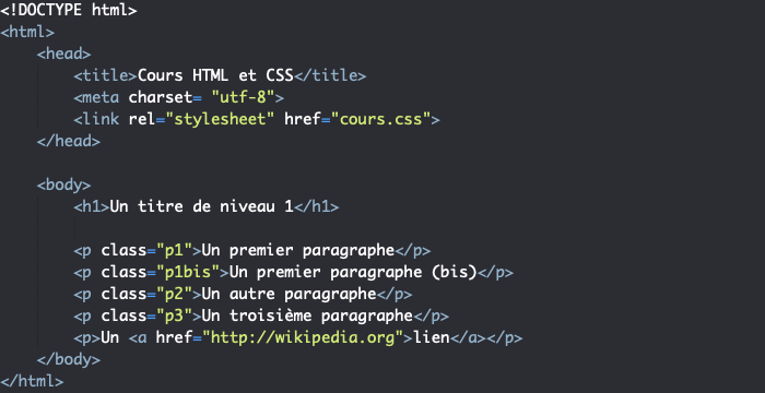 Support HTML présentation propriété CSS text-decoration long hand