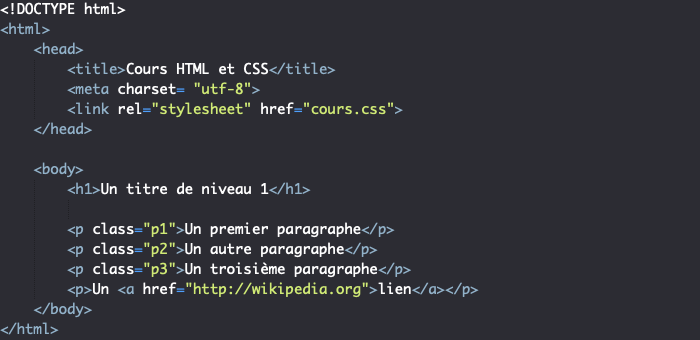 Support HTML présentation propriété CSS text-decoration