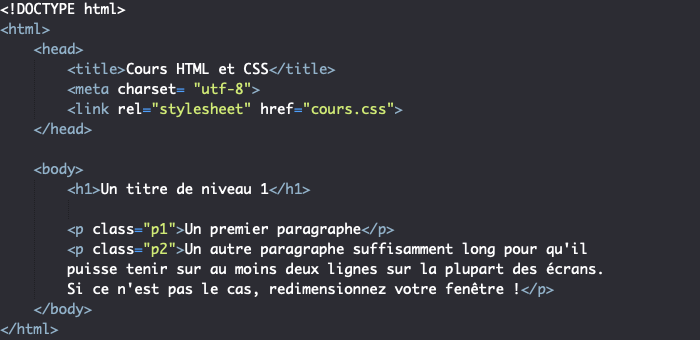 Support HTML présentation propriété CSS text-indent