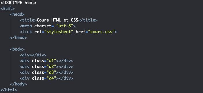 Support HTML pour utilisation de la propriété CSS transform