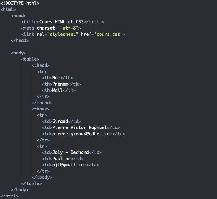 On définit un tableau avec des contenus de différentes tailles en HTML