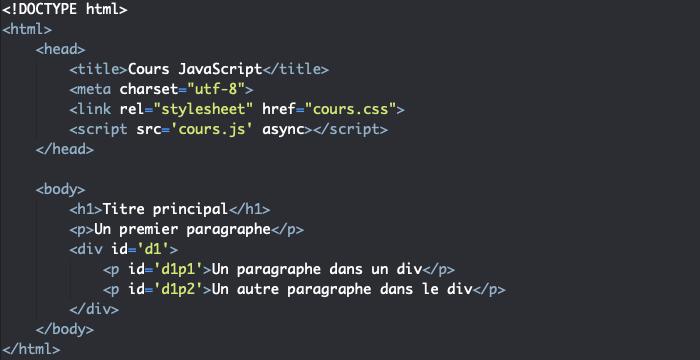 Code support HTML pour présentation du phénomèe de propagation et sens de propagation des évènements en JavaScript