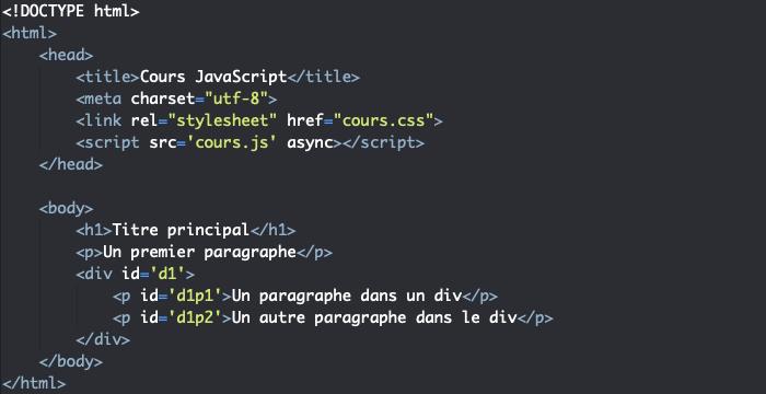 Code support HTML pour présentation de la méthode JavaScript stopPropagation