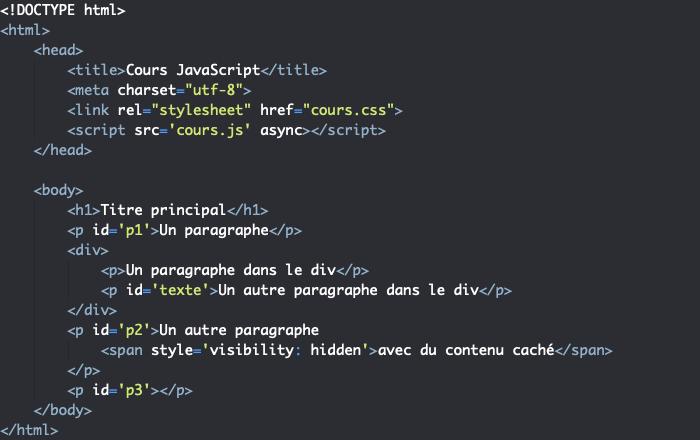 Code support HTML pour présentation des propriétés innerHTML outerHTML textContent et innerText en JavaScript DOM