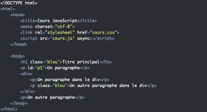 Code HTML support pour présentation des méthodes permettant la sélection des éléments dans le DOM en JavaScript