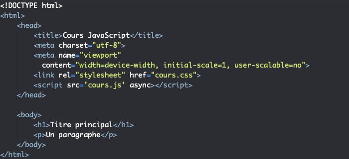 Support HTML pour script de création et d'exécution d'une fonction anonyme avec variable en JavaScript