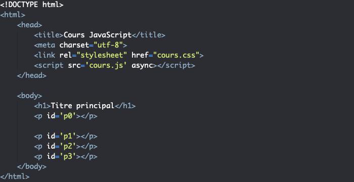 Code HTML support pour présentation des classes de caractères des expressions régulières en JavaScript
