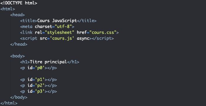 Code HTML support de présentation des métacaractères des expressions régulières JavaScript