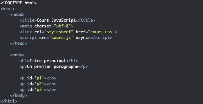 Code support HTML pour exemple d'utilisation des méthodes de string et de regExp avec les expressions régulières en JavaScript