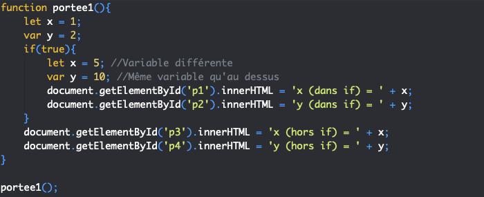 Différence de portée des variables let et var en JavaScript