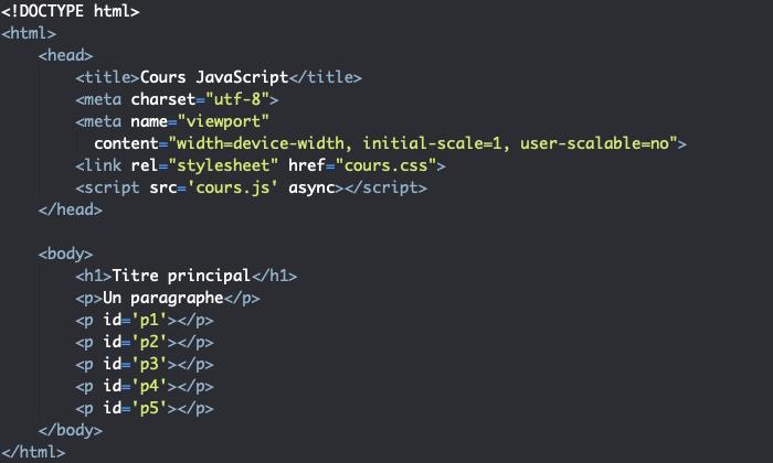 Support HTML pour explication de la portée ou du scope des variables JavaScript